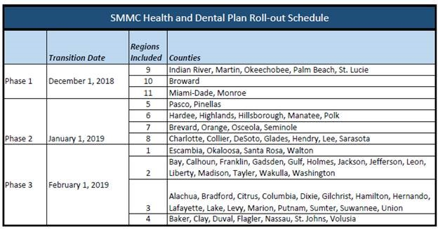 SMMC Roll-out Schedule
